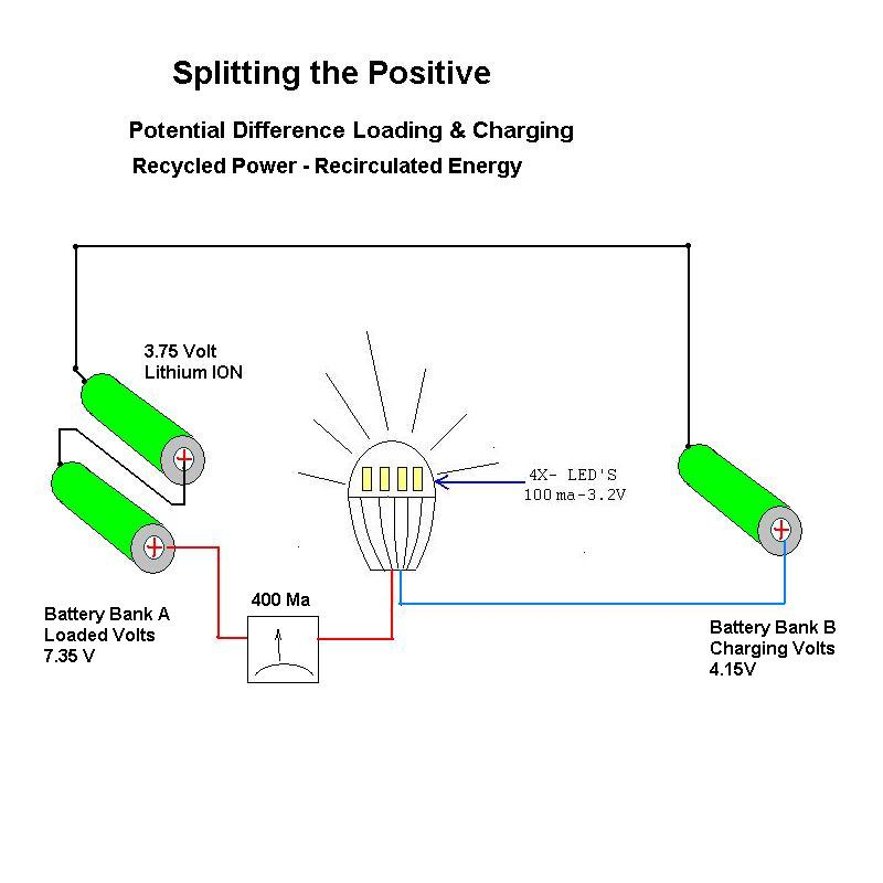 Splitting The Positive - Page 2 - Energetic Forum