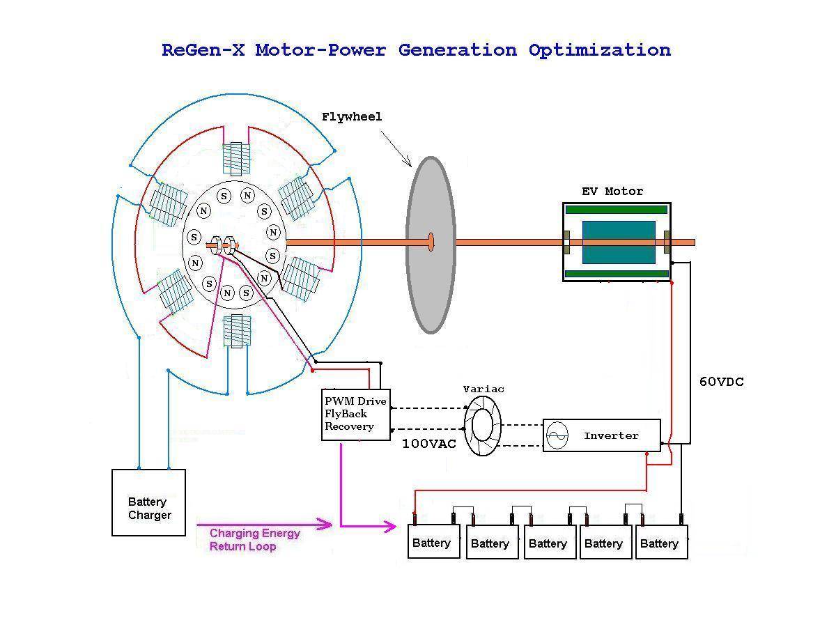 02e additionally Tesla Energy Generator Scam moreover John Bedinis Scalar Wave Battery Charger 20080206 besides Bdc9d022fef2658157851c454e3d50ee as well Nikola Tesla Photo. on tesla coil free energy generator schematic