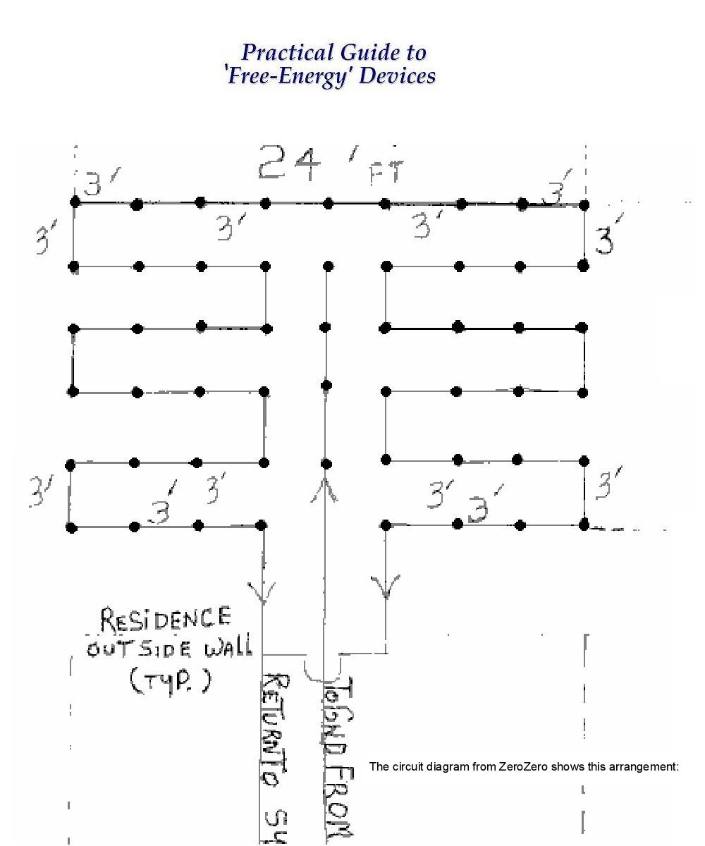 Barbosa And Leal Devices Info Replication Details Page 11 Free Energy Diagram Are You Forgetting The Fact That My Analysis Pointed Out Your Schematics Were Wrong Never Admitted It To Me But Did End Up Correcting